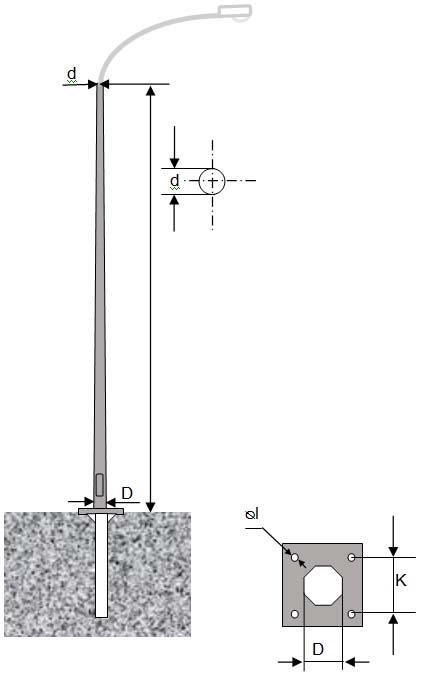 Опоры ОГК (НФГ) - опоры граненные конические (несиловые фланцевые граненные)